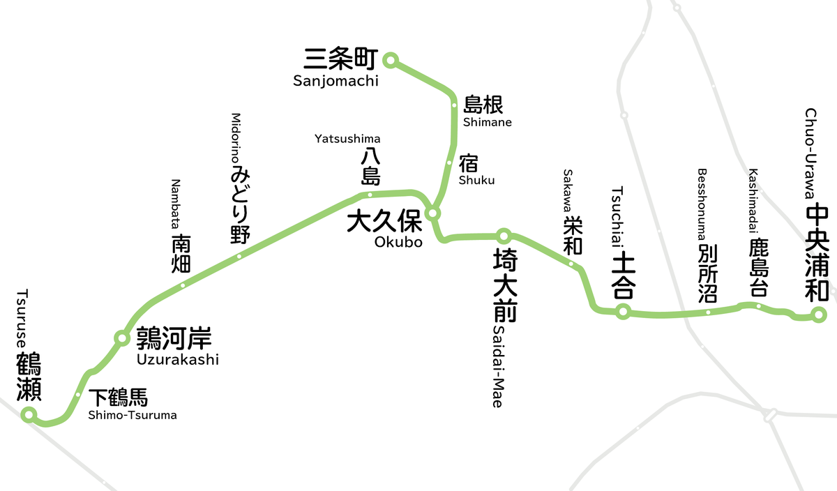 f:id:HOSHIIMO:20210723044705p:plain