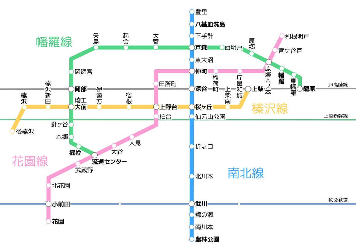 f:id:HOSHIIMO:20210723052226p:plain