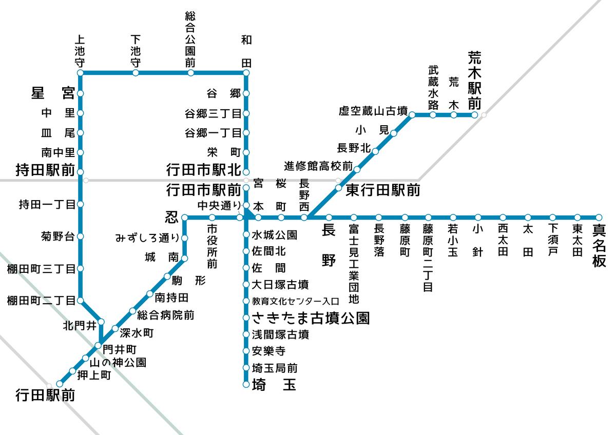f:id:HOSHIIMO:20210723053632p:plain