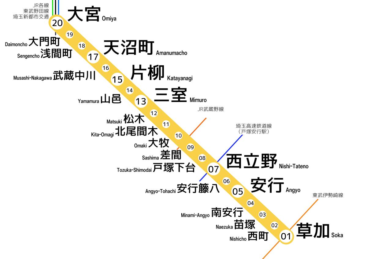 f:id:HOSHIIMO:20210723073919p:plain