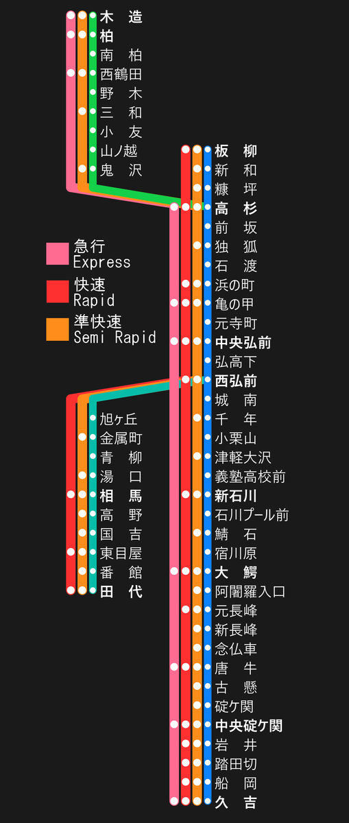 f:id:HOSHIIMO:20210723074347p:plain