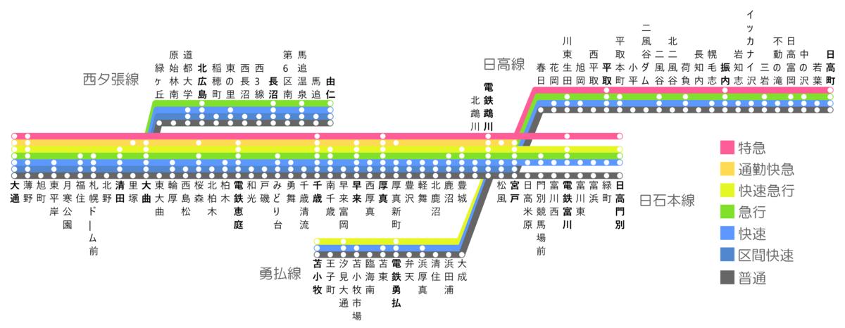 f:id:HOSHIIMO:20210723074709p:plain