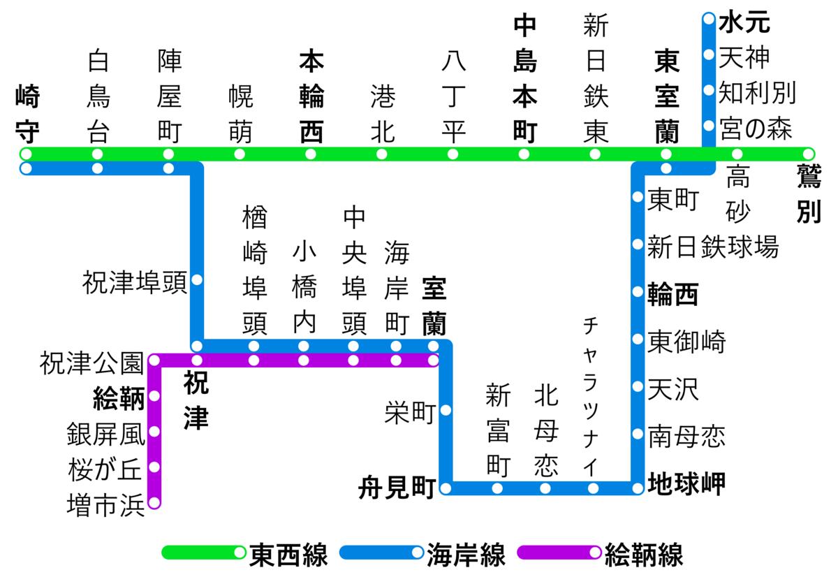 f:id:HOSHIIMO:20210723080825p:plain