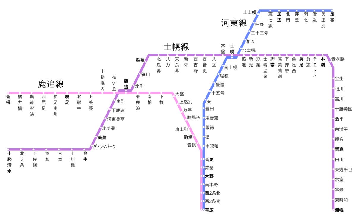 f:id:HOSHIIMO:20210723081251p:plain