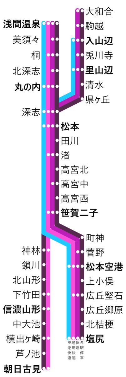 f:id:HOSHIIMO:20210723081641p:plain