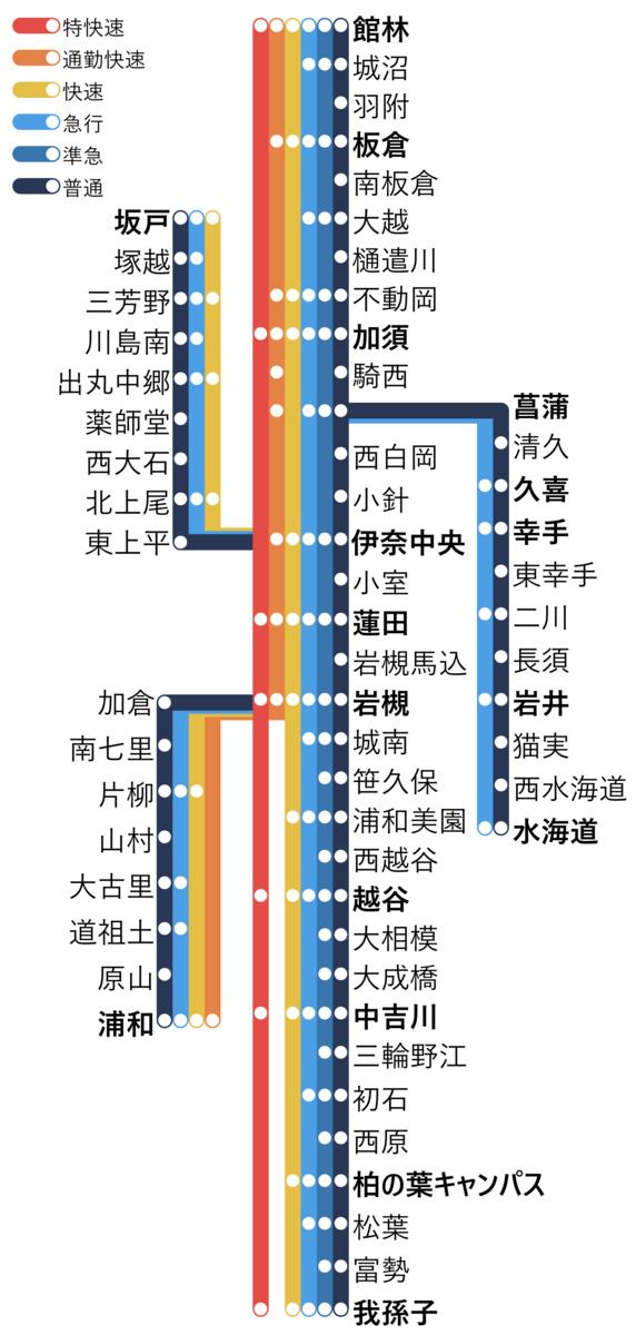f:id:HOSHIIMO:20210723081644p:plain