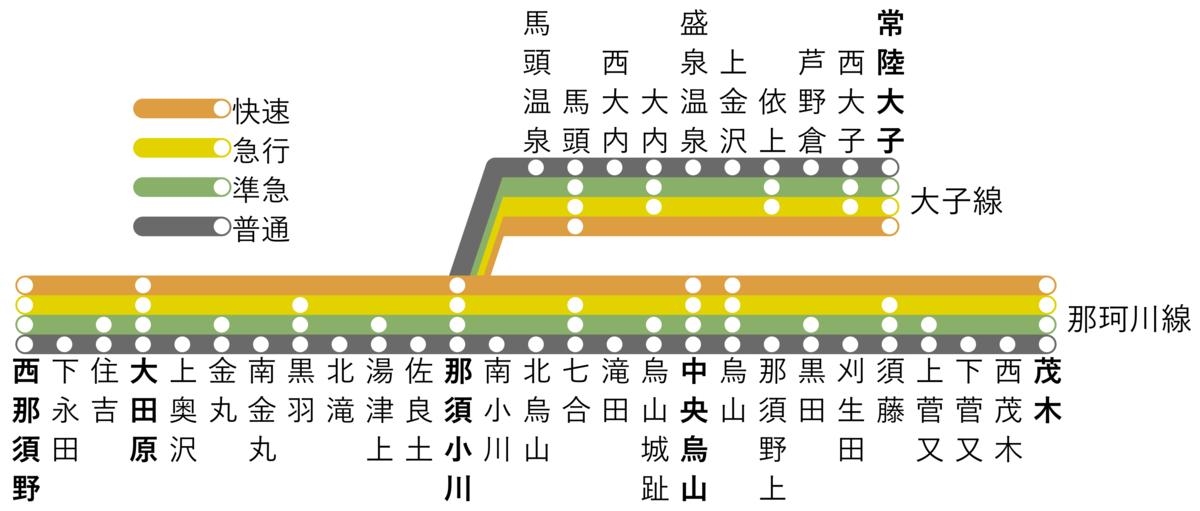 f:id:HOSHIIMO:20210723082330p:plain