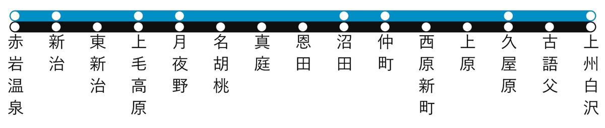 f:id:HOSHIIMO:20210723082739p:plain