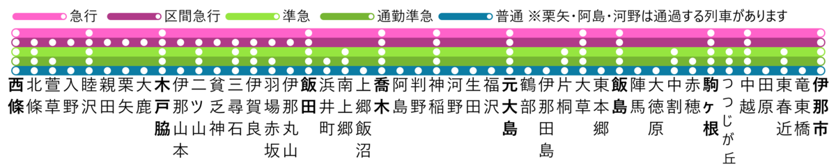 f:id:HOSHIIMO:20210723083058p:plain