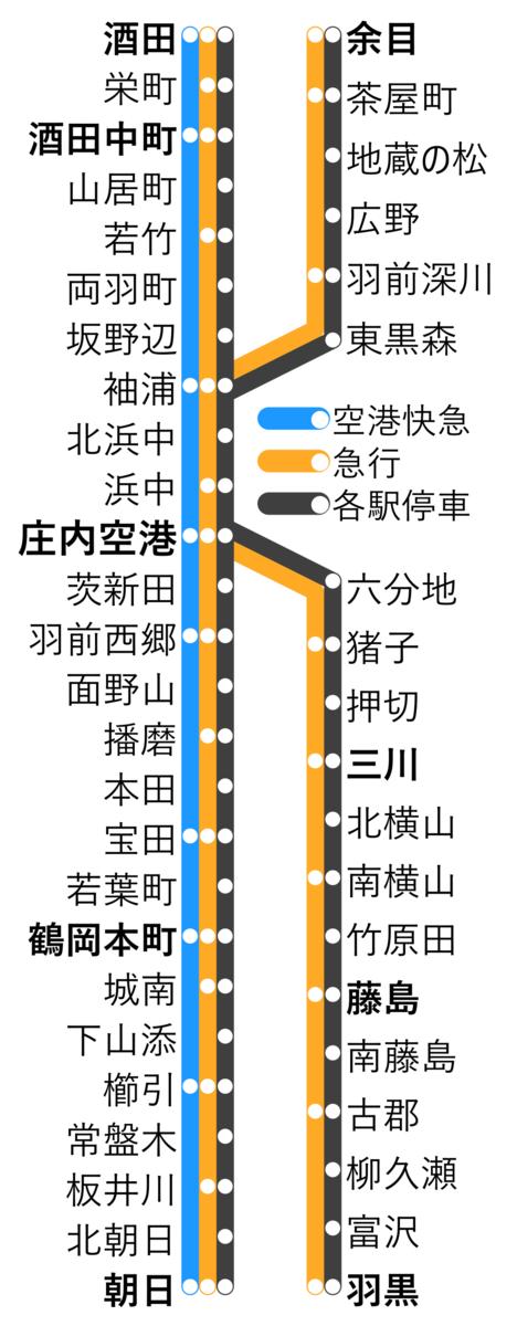 f:id:HOSHIIMO:20210723083433p:plain