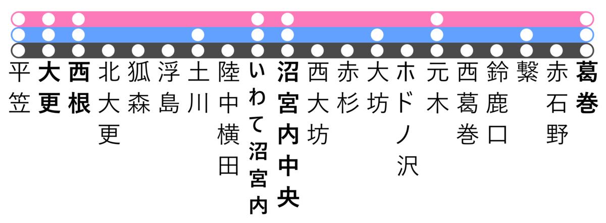 f:id:HOSHIIMO:20210723084312p:plain