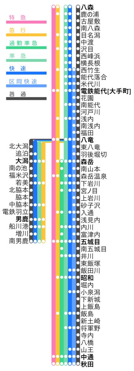 f:id:HOSHIIMO:20210723084902p:plain