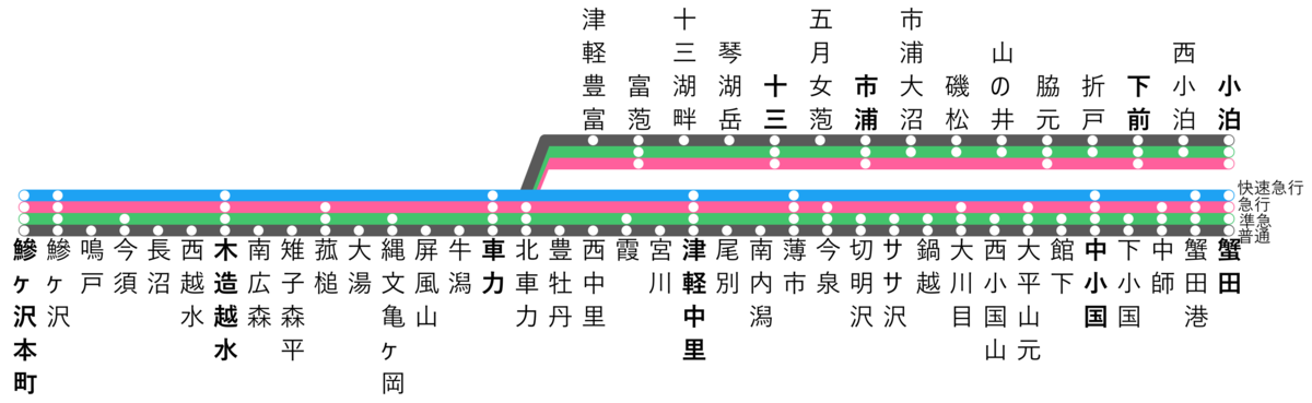 f:id:HOSHIIMO:20210723084958p:plain