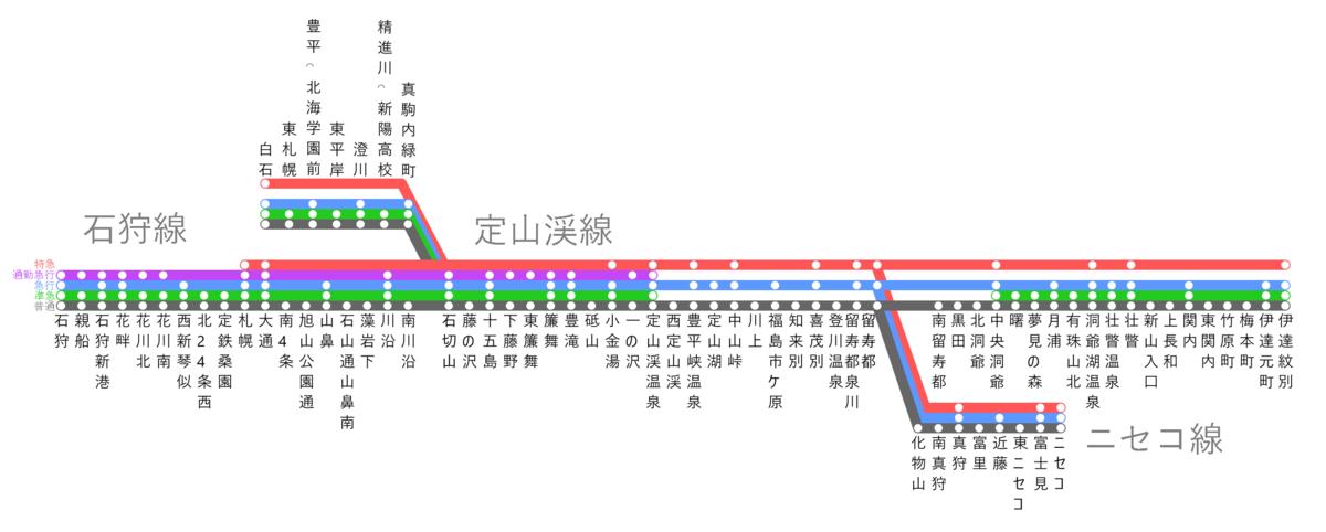 f:id:HOSHIIMO:20210723085915p:plain