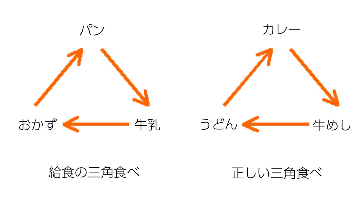 f:id:HOSHIIMO:20210727213219p:plain