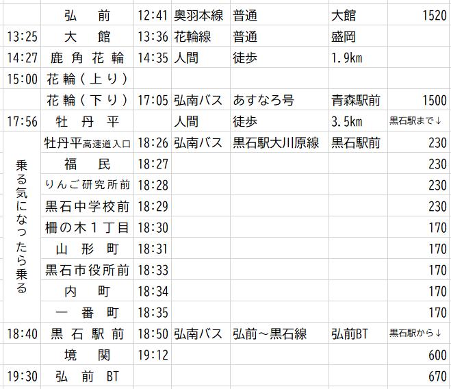 f:id:HOSHIIMO:20210727221303p:plain