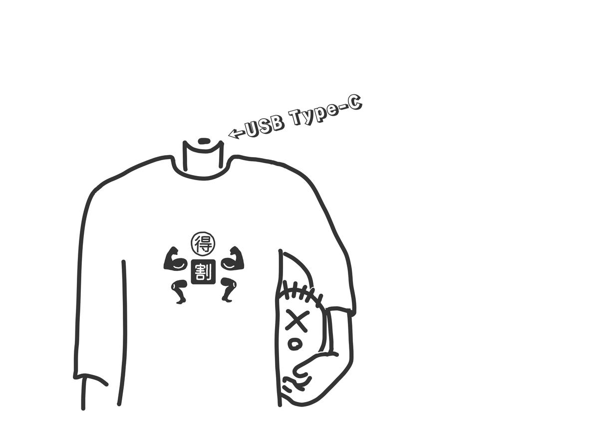 f:id:HOSHIIMO:20211002011715p:plain