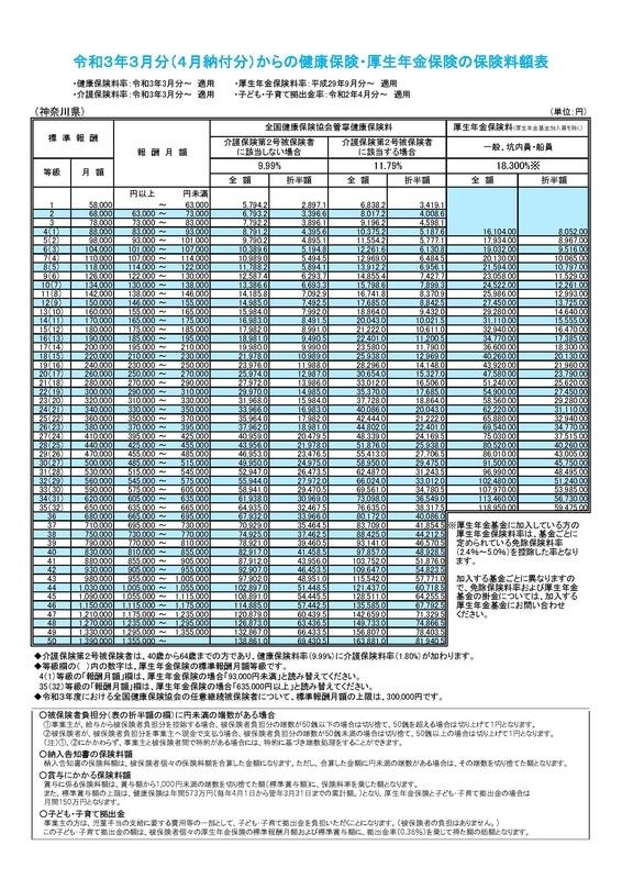 f:id:HOUKOKU-DOH:20210324151721j:plain