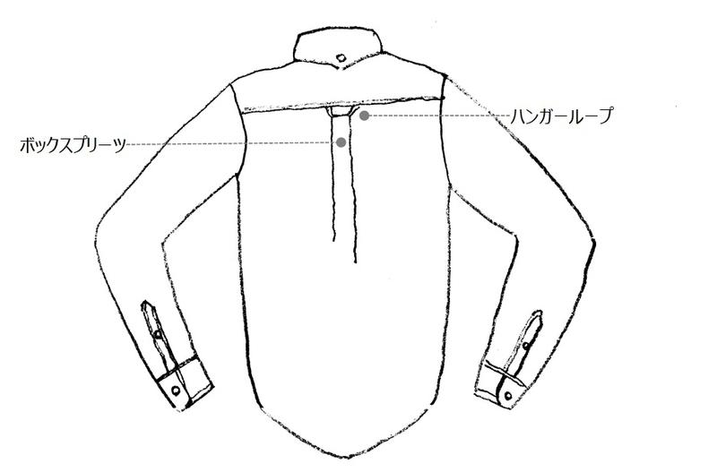 f:id:HOUKOKU-DOH:20210408164220j:plain
