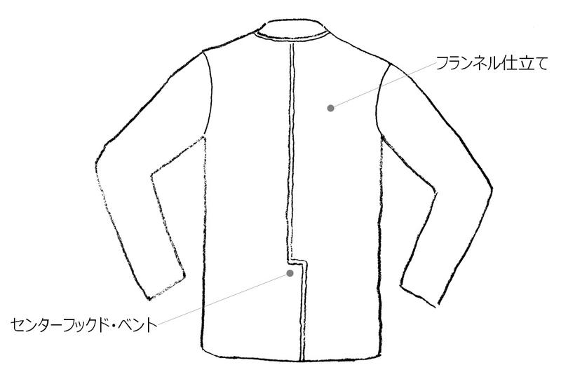 f:id:HOUKOKU-DOH:20210416053837j:plain