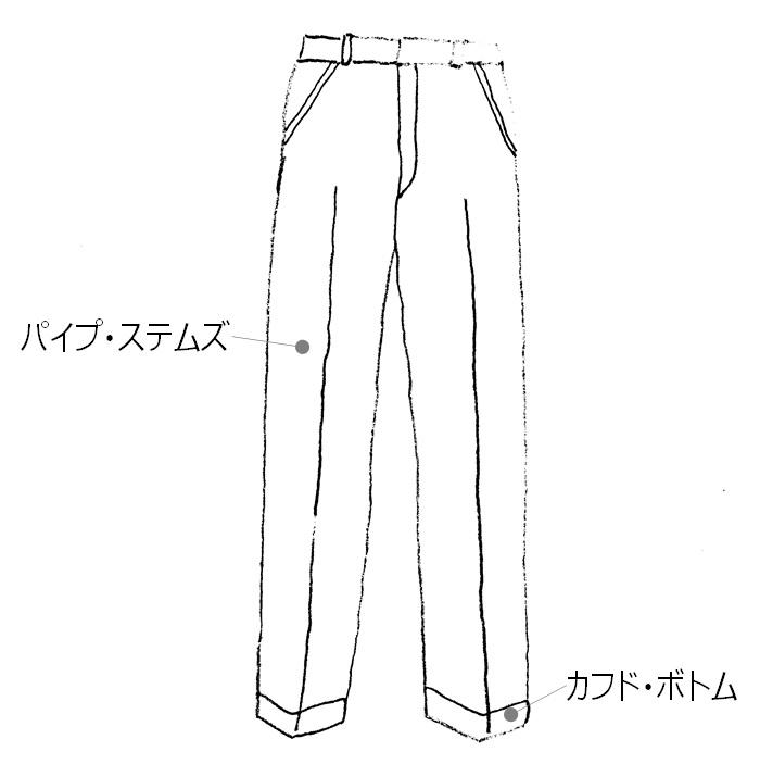 f:id:HOUKOKU-DOH:20210422153628j:plain