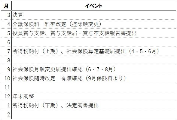 f:id:HOUKOKU-DOH:20210512174521j:plain