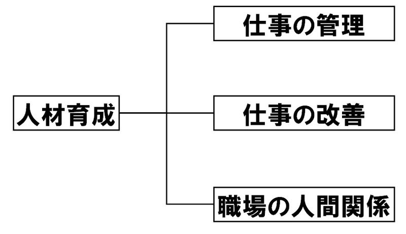 f:id:HOUKOKU-DOH:20210706061321j:plain