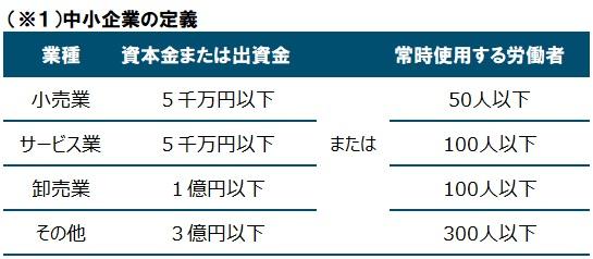 f:id:HOUKOKU-DOH:20210830105132j:plain