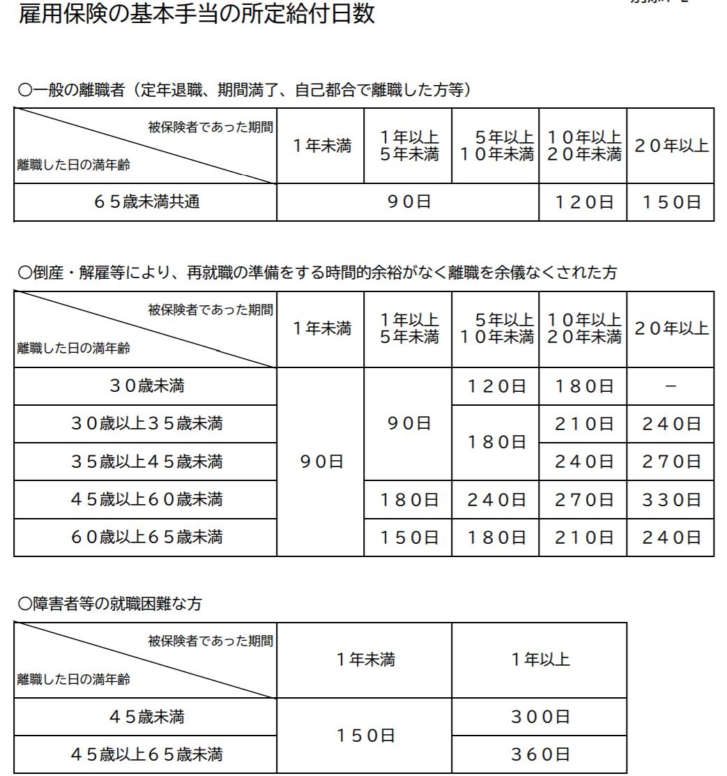 f:id:HRdoctor:20201127001311p:plain
