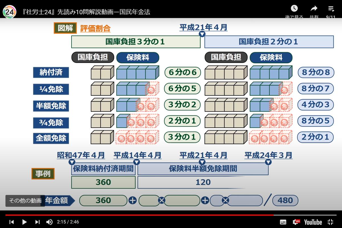 f:id:HRdoctor:20201212200136p:plain