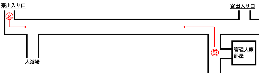 f:id:HTNbrog:20190202170745p:plain