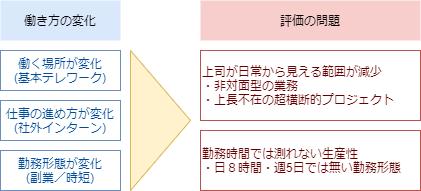 f:id:HUMU:20200714090406p:plain
