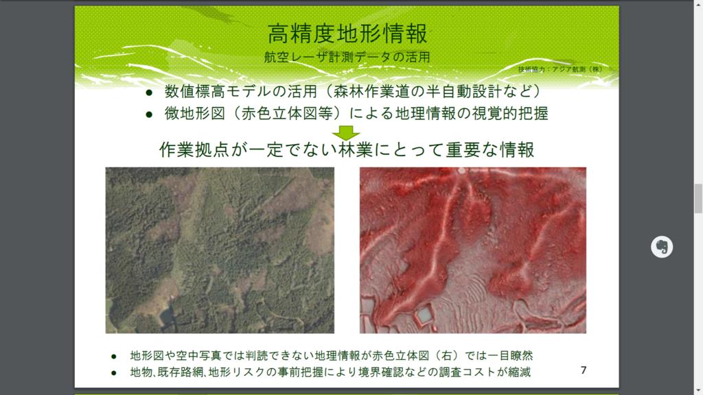 f:id:HU_forestry:20180524165254p:plain