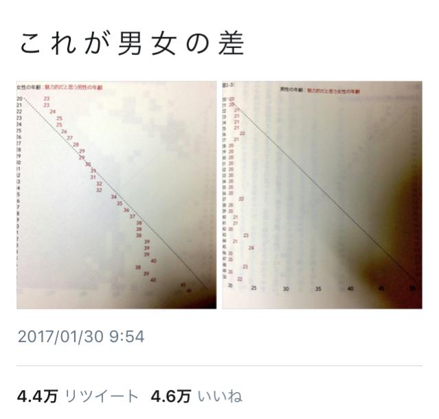 f:id:H_KANO123:20170202214642p:plain