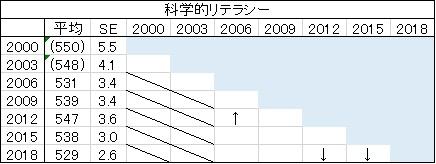 f:id:HaJK334:20191204192207j:plain
