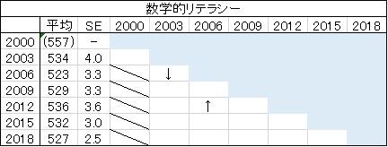 f:id:HaJK334:20191204192213j:plain