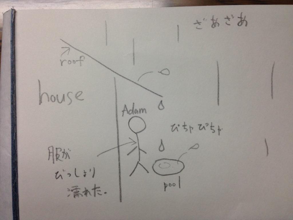 f:id:Hachan:20170212141635p:plain