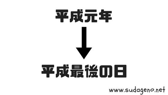 f:id:Hachan:20180712160842p:plain