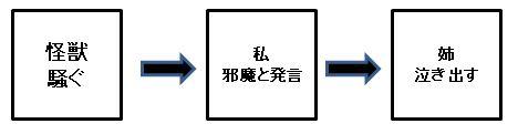 f:id:Hachi32TK:20170613202802j:plain