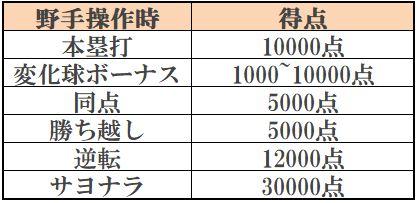 f:id:Hachi32TK:20171226223154j:plain