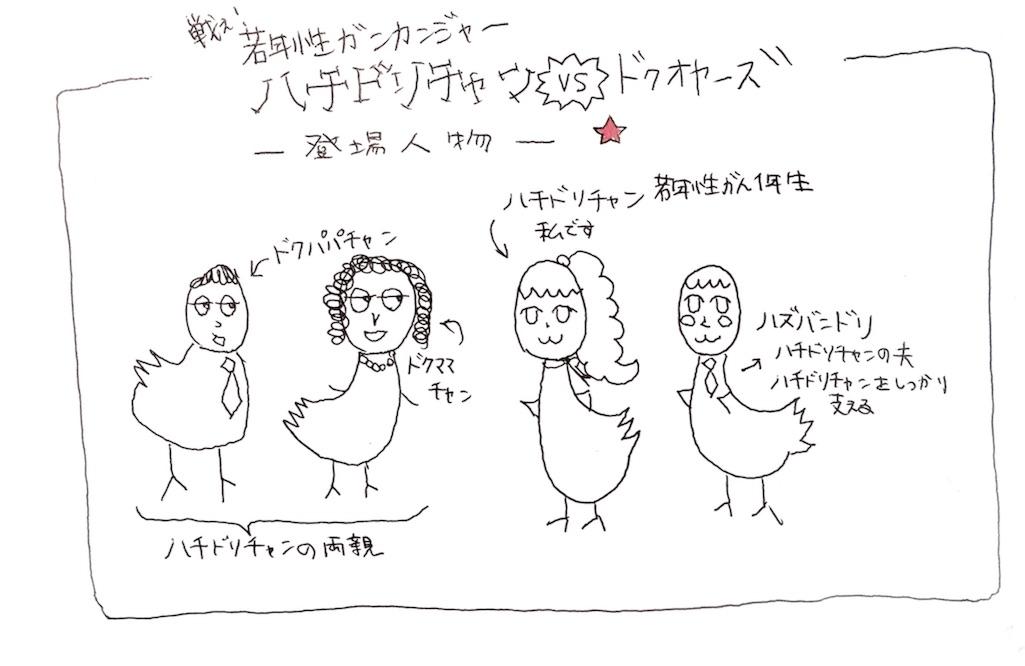f:id:Hachidori:20161106115306j:image