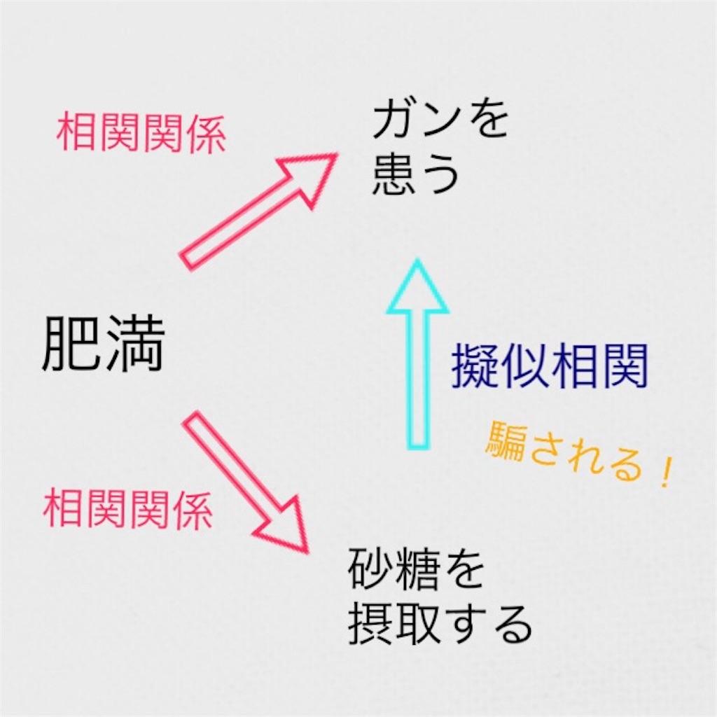 f:id:Hachidori:20161203220809j:image