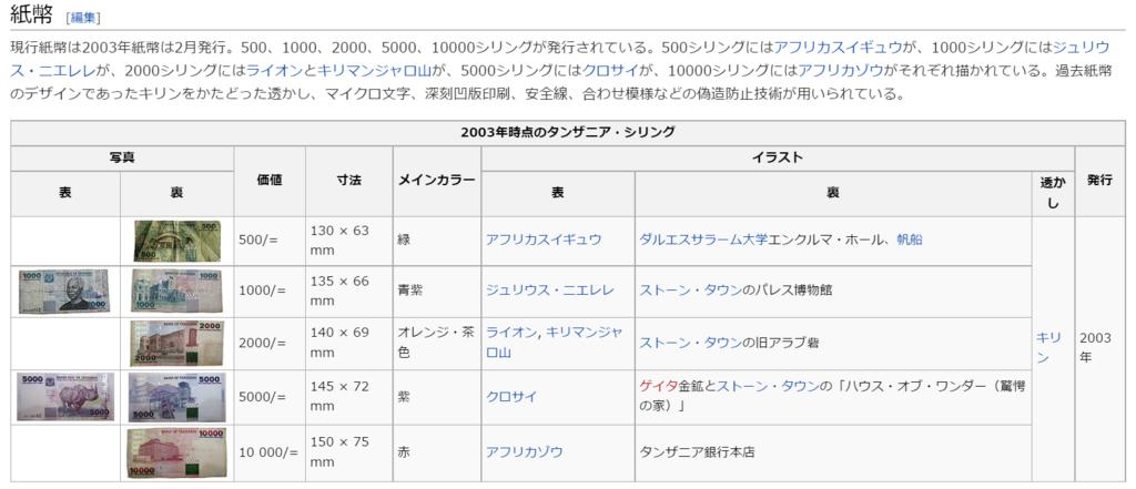 f:id:HajimeShinohara:20150829195801j:plain