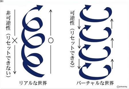f:id:Hajimechan:20050523025315:image
