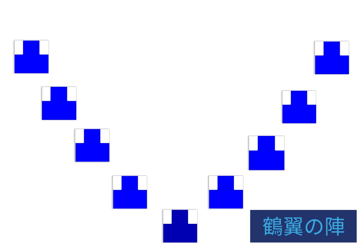 f:id:Hakase1:20200208083640p:plain