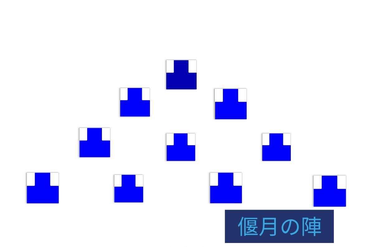 f:id:Hakase1:20200208084157p:plain