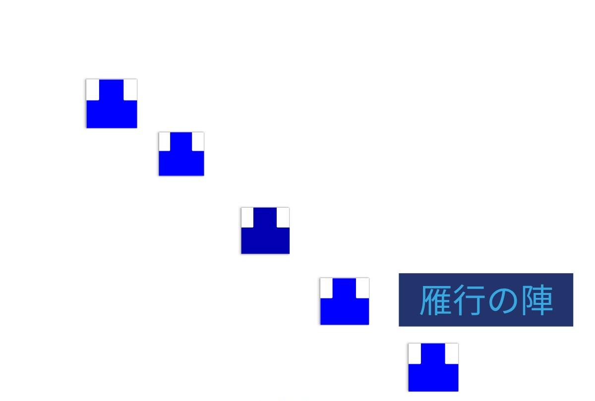 f:id:Hakase1:20200208084358p:plain