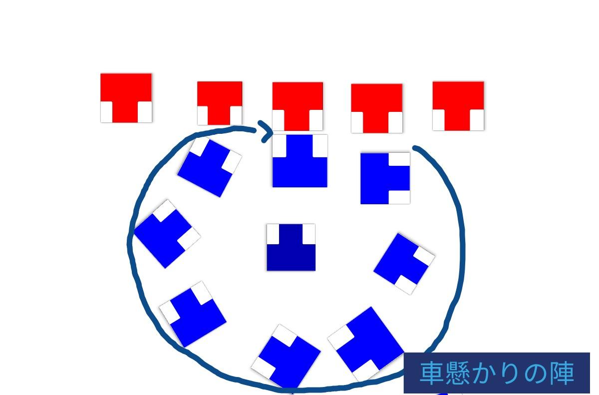f:id:Hakase1:20200208084622p:plain