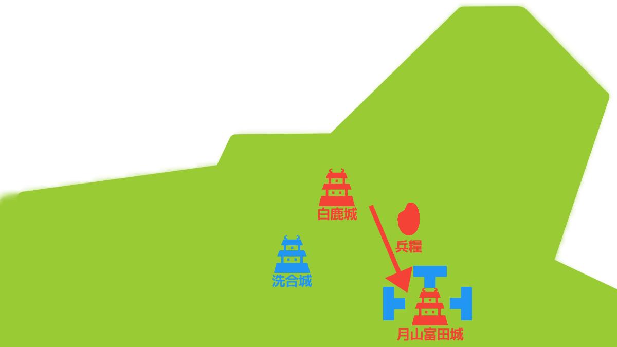 白鹿城から月山富田城に兵糧を送り込むことが可能