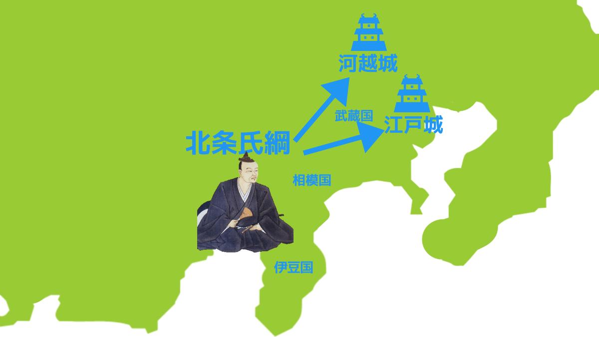 江戸城と河越城を占拠する北条氏綱